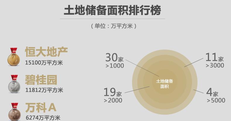 中国土地面积在全球排名第几